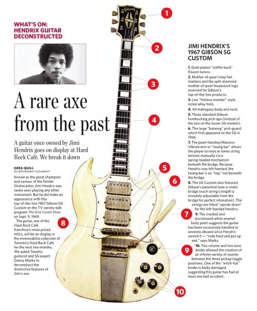 Jimi Hendrix 1967 Gibson SG Custom